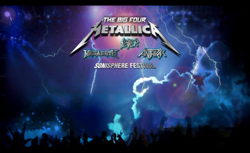 Anthrax Band Full Concert Wallpaper