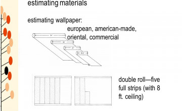 Estimating Wallpaper
