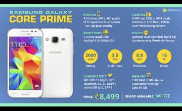 Galaxy Core Prime Wallpaper