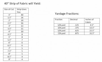 How to Calculate Wallpaper Yardage