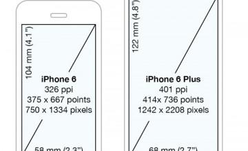 iPhone 6 Plus Wallpaper Size