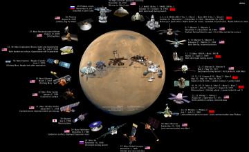 Mars Wallpaper 2880 x 1800