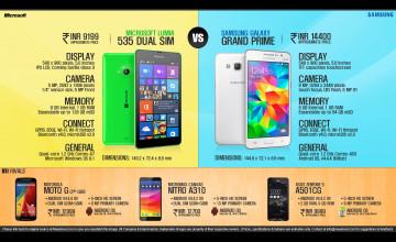 Samsung Galaxy Core Prime Wallpaper